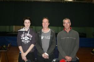 B1 Winners Napppas, Cameron Beal, Ward Freeman, Darren Earl